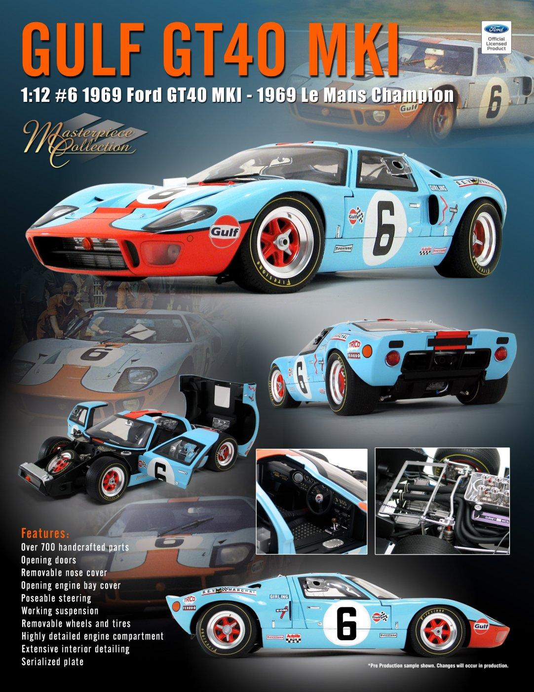 1.12 Gulf GT40.jpg