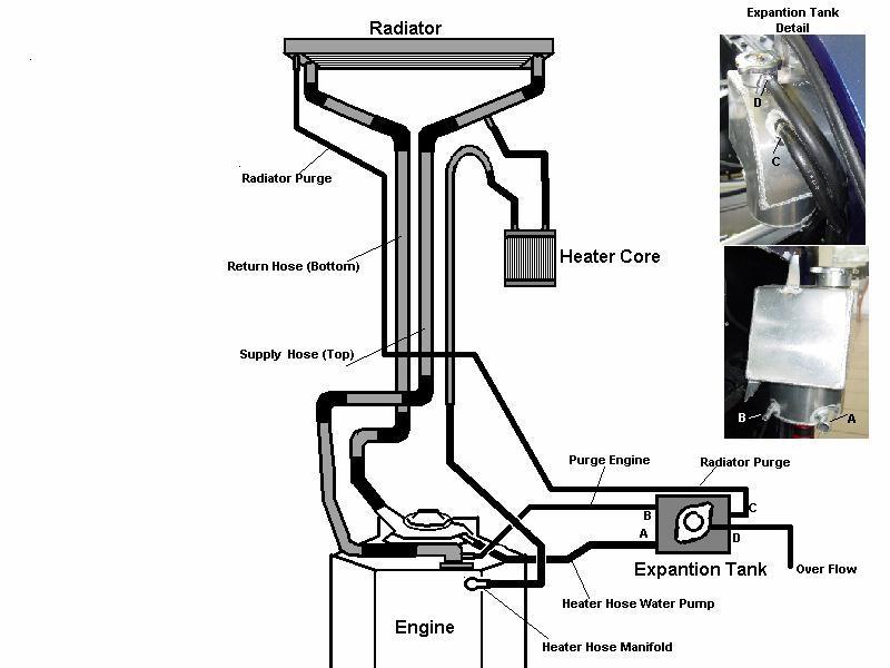 Radiator Vent Line-cooling-2520system-2520diag1-jpg