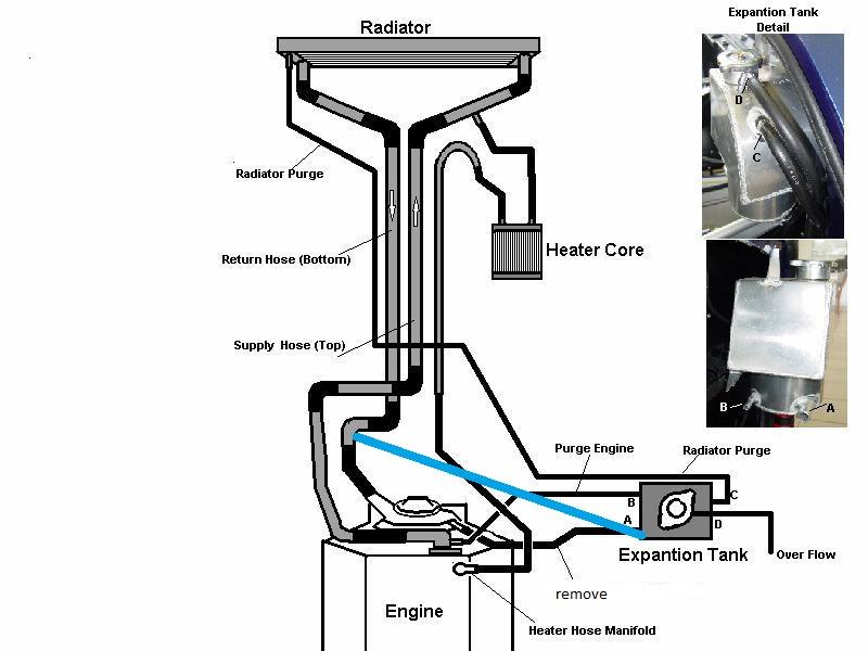 Cooling System Diag2.jpg