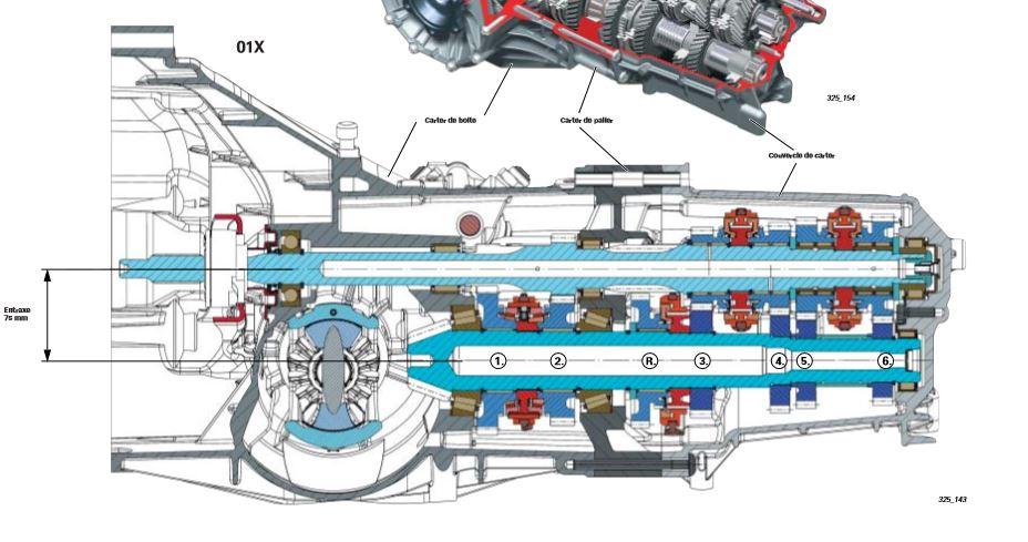 UN1 vs Audi 01E or 01X vs Boxster/Cayman gearbox | GT40s