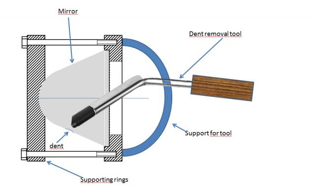 How to flatten Raydyot mirrors-dent-removal-jpg
