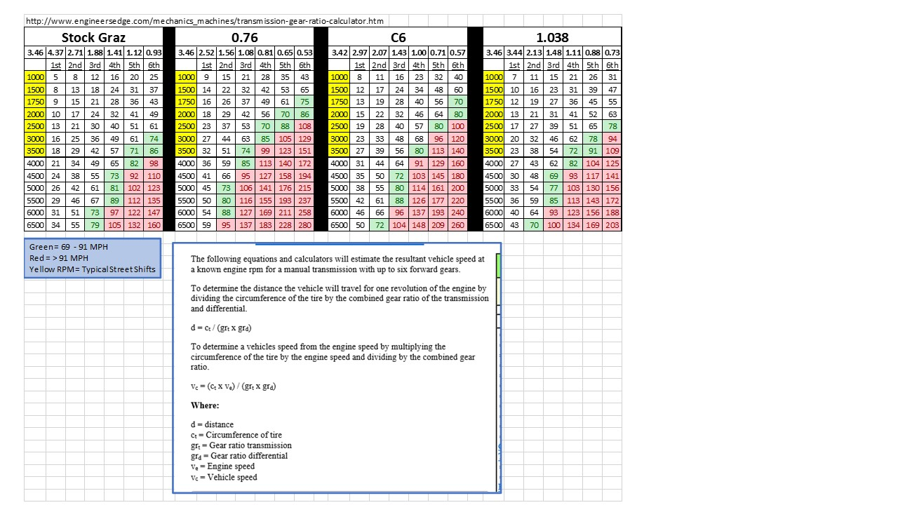 Graziano Gearing and Drop Gears-gear-vs-speed-charts-jpg