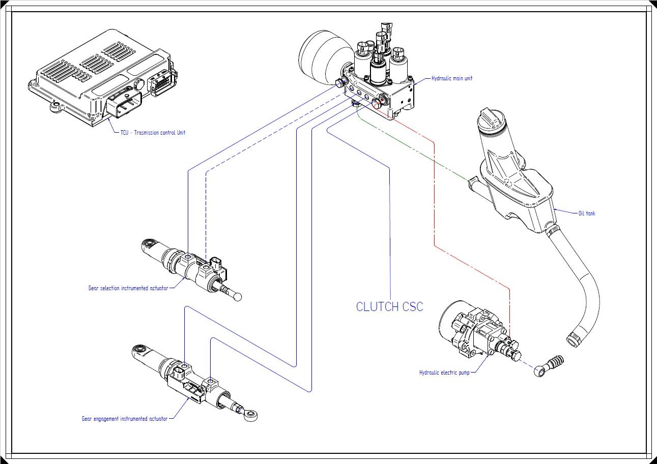 Graziano L140 AMT System.jpg