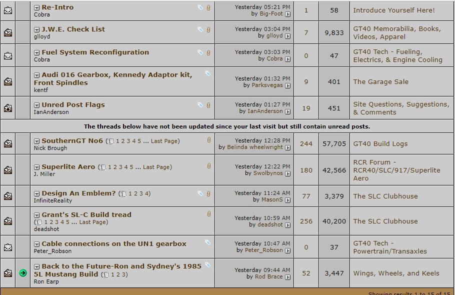 Unred Post Flags-gt40s-unread-posts-jpg