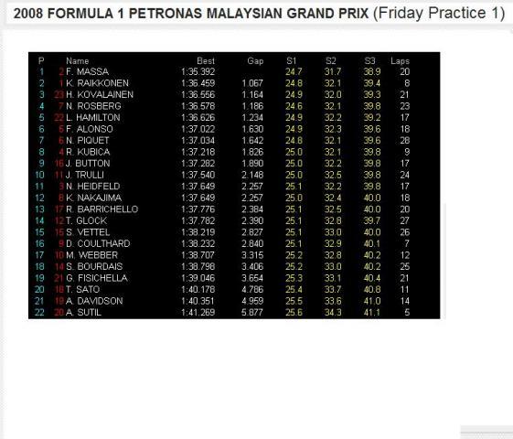 F1 2008-p1-malaysia-2008-jpg