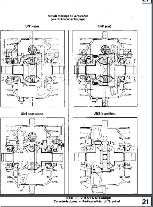 Inverting Renault Gearbox-scan-bv-un-renault-jpg