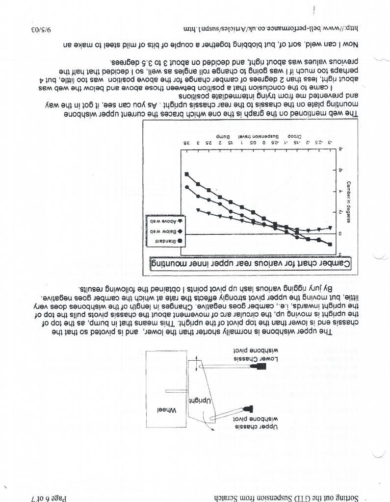 Derek Bell GTD/Lola suspension paper-scan0090-jpg