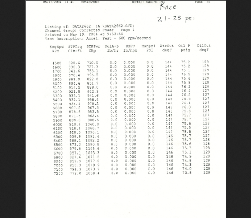 Screenshot_2020-05-09 bennett3 PNG (PNG Image, 591 × 640 pixels) - Scaled (94%).png