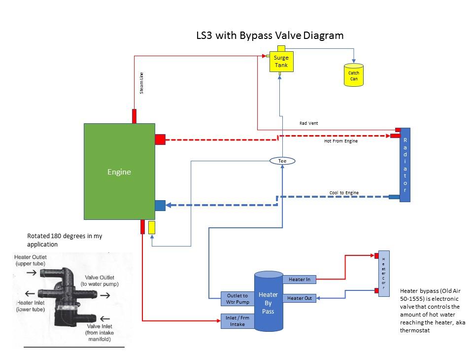 SLC Coolant System V1.jpg