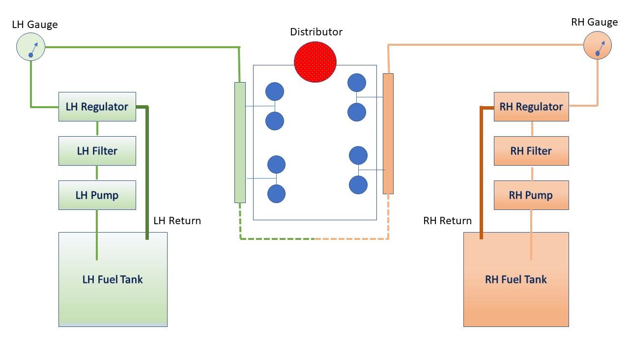 Fuel System Reconfiguration-slide1-jpg