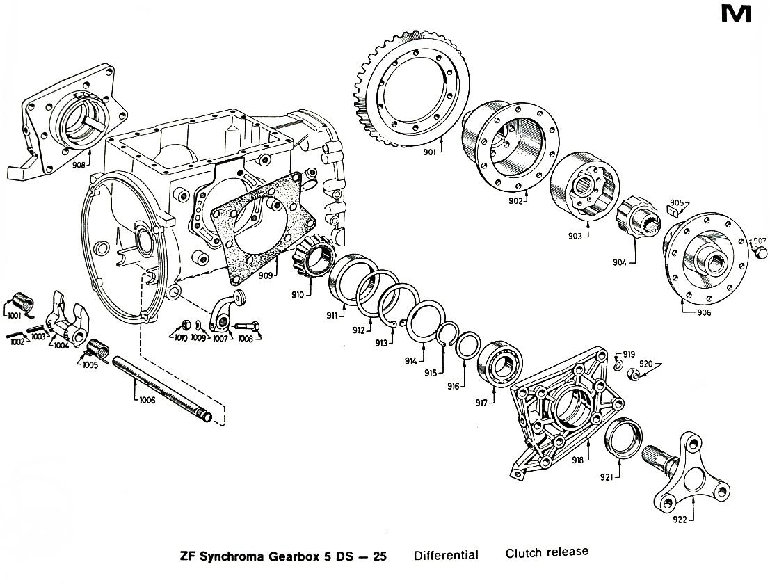 Parts Book, differential